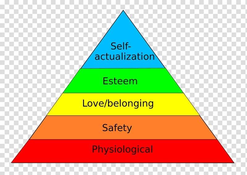 Потребность в социальной самореализации